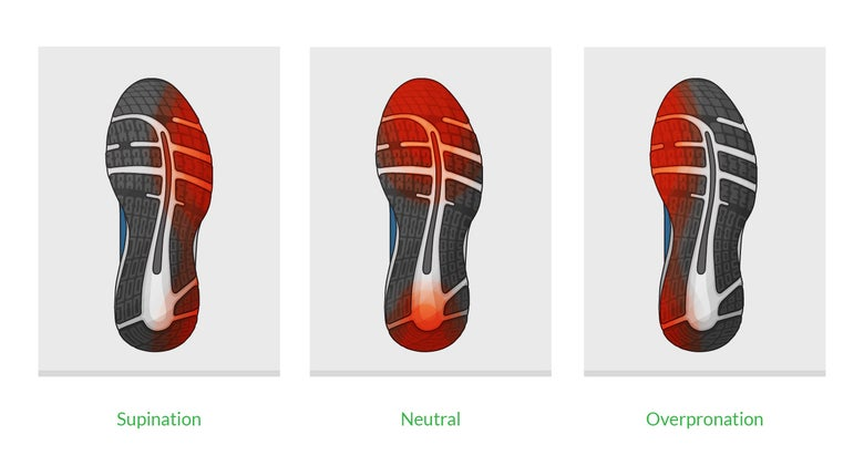 Prueba desgaste zapatilla
