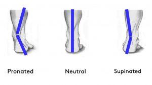 Tipos de pisada pronadora supinadora